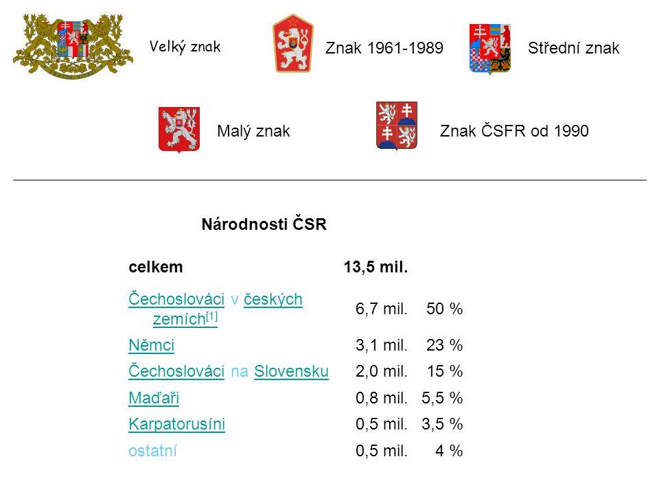 Čechoslováci v českých zemích[1] 6,7 mil. 50 % Němci 3,1 mil. 23 %